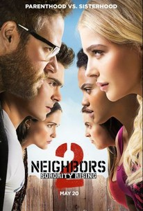 neighbors-2